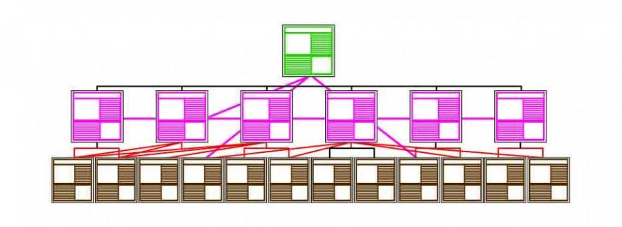 サイト構造フローチャート2