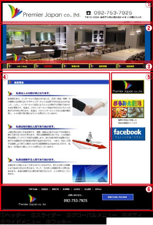 5_chart011