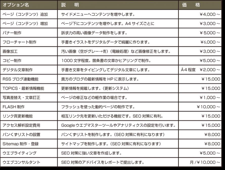 5_flowchart011