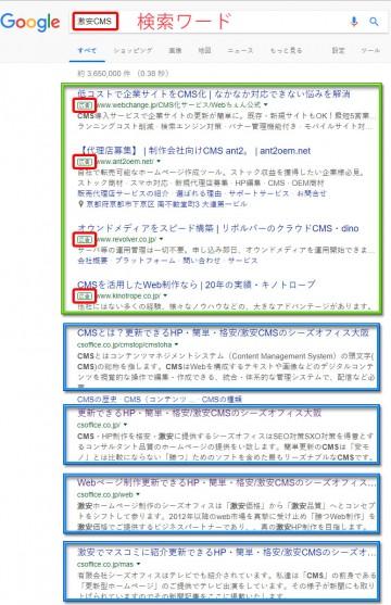 激安CMSの検索結果