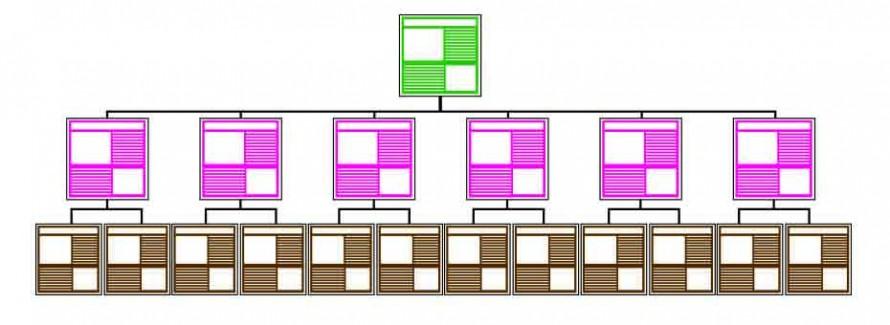 サイト構造フローチャート1