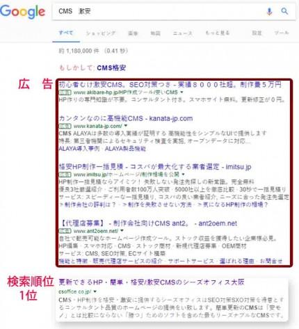 Googleチャート01